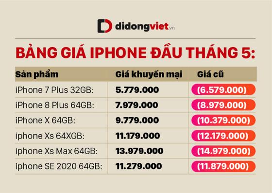 iPhone SE 2020 và Top 5 iPhone cũ có mức giá hấp dẫn 5 đến 14 triệu đồng ảnh 3
