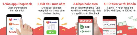 ShopBack chính thức ra mắt tại Việt Nam ảnh 1