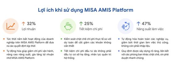Nền tảng MISA AMIS giúp doanh nghiệp vượt qua mùa dịch Codid-19 ảnh 1