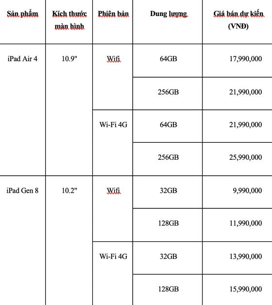 iPad và Apple Watch mới sẽ có giá dự kiến từ 8,99 triệu ảnh 1