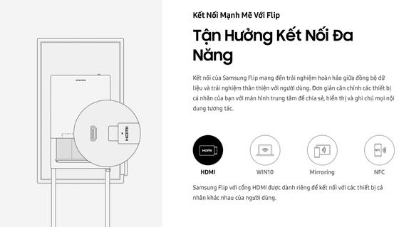 Samsung Flip 2 không chỉ dùng trong hội họp, thiết kế... mà dư sức ứng dụng cho y tế 4.0 ảnh 2