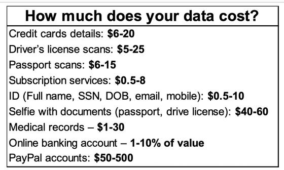 Dữ liệu cá nhân trực tuyến đã tạo điều kiện cho hoạt động đánh cắp thông tin cá nhân như thế nào? ảnh 1