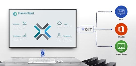 Những sản phẩm Samsung phục vụ đắc lực cho họp trực tuyến của doanh nghiệp    ảnh 7