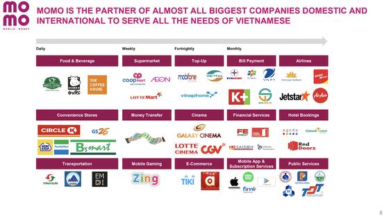 MoMo hoàn thành vòng gọi vốn thứ tư từ các nhà đầu tư hàng đầu thế giới  ảnh 2