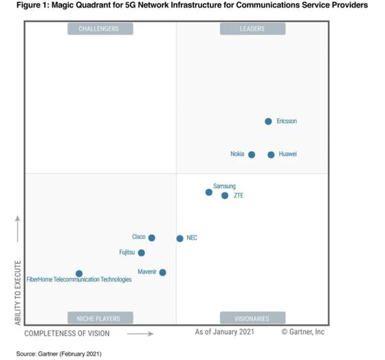 """Ericsson dẫn đầu trong """"Cơ sở hạ tầng mạng 5G"""" ảnh 1"""