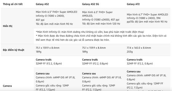 Samsung ra mắt Galaxy A52, A52 5G và A72 ảnh 3