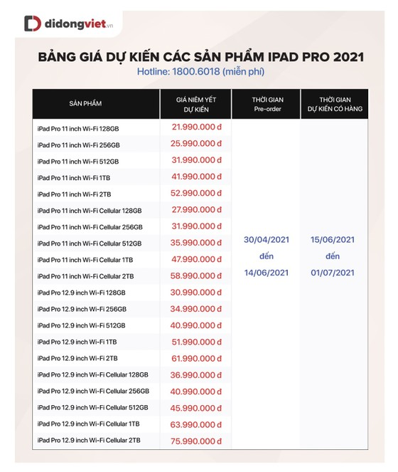iPad Pro 2021, iMac, Apple TV và AirTag sẽ có giá bao ...