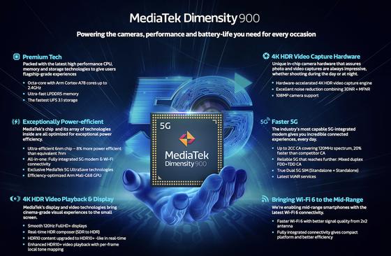 MediaTek công bố Chip 6nm Dimensity 900 5G mới ảnh 1