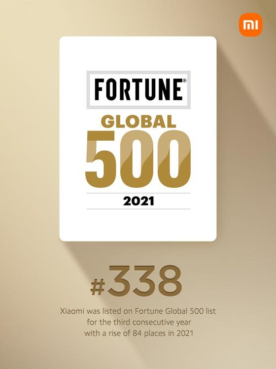 Xiaomi tiếp tục góp mặt trong bảng xếp hạng Fortune Global 500  ảnh 1