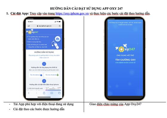 App Oxy 247 hỗ trợ tìm giường oxy và máy thở ảnh 2