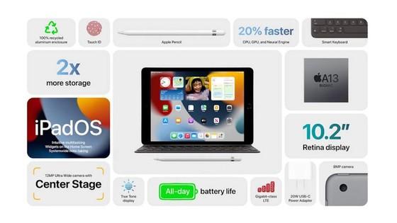 Apple chính thức ra Phone 13 series và hàng loạt sản phẩm khác ảnh 7