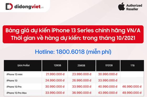 Apple chính thức ra Phone 13 series và hàng loạt sản phẩm khác ảnh 5