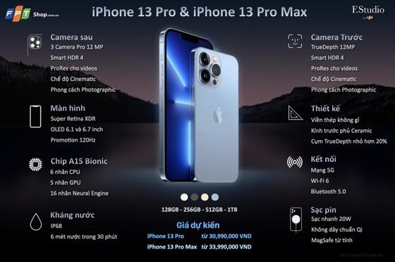 iPhone 13 Series ở FPT Shop có giá dự kiến thấp nhất 21,99 triệu đồng, ngày 29-10 mở bán ảnh 1