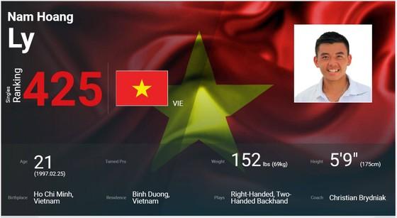 Bảng điểm ATP công bố Lý Hoàng Nam thăng hạng.