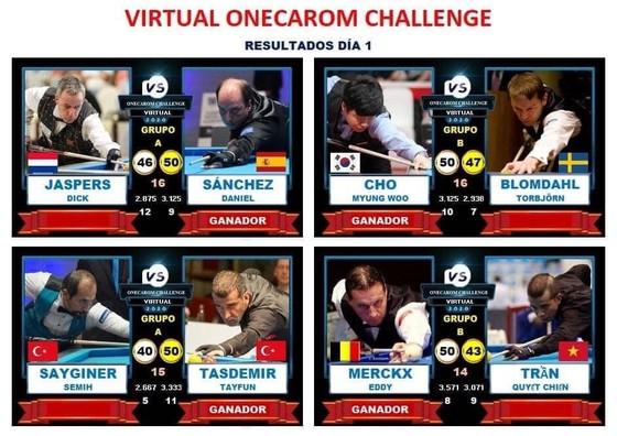 Trần Quyết Chiến ra quân không thành công ở giải Billiards Virtual OneCarom Challenge ảnh 1