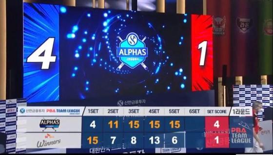 Mã Minh Cẩm chưa tham chiến mà đội nhà đã giành trận thắng ở giải Billiards PBA Hàn Quốc ảnh 1