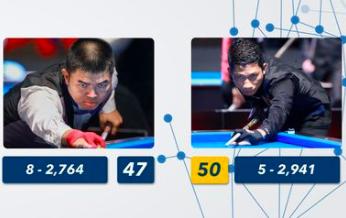 Ngô Đình Nại quật khởi tiến vào chung kết giải Billiards trực tuyến thế giới ảnh 2