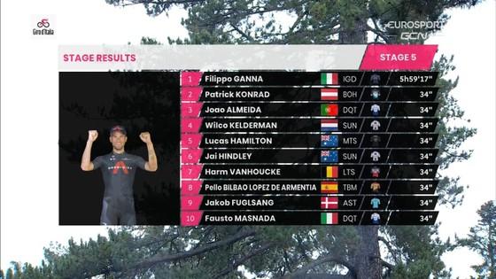 """""""Vua"""" cá nhân tính giờ Filippo Ganna lại thắng chặng 5 leo núi giải xe đạp Giro d'Italia ảnh 1"""