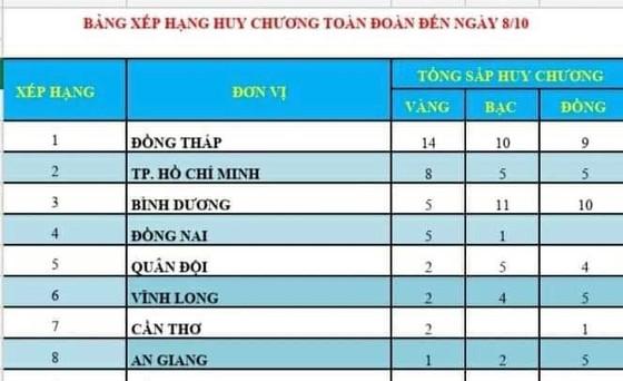 Tay đua triển vọng Nguyễn Văn Bình mang chiến thắng 4 sao về cho xe đạp trẻ TPHCM ảnh 3