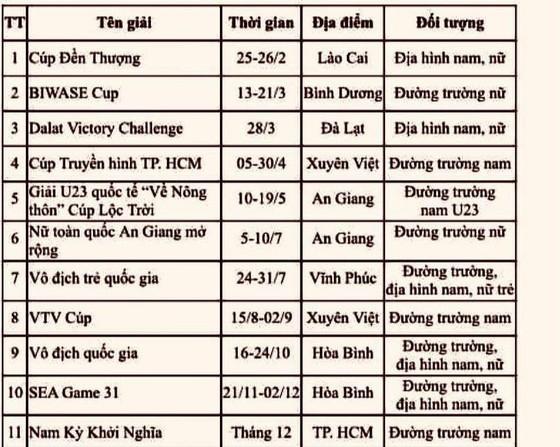 Xe đạp Việt Nam năm 2021: Rộn ràng chờ 2 cuộc đua xuyên Việt ảnh 3