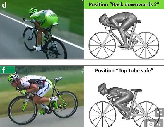"""Các tay đua Việt không ủng hộ UCI cấm sử dụng kỹ thuật """"Super-tuck"""" ảnh 1"""