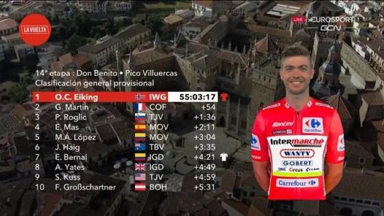 Romain Bardet xuất sắc thắng chặng lấy luôn giải thưởng Vua leo núi ảnh 6