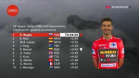 Miguel Angel Lopez chiến thắng trên đỉnh đèo dựng đứng mù sương ảnh 5