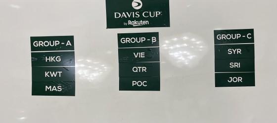 Đội tuyển Việt Nam quyết tâm giành vé thăng hạng giải quần vợt Davis Cup ảnh 1