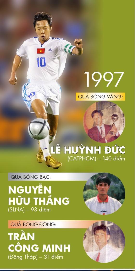 Những chặng đường lịch sử: 1995 - 1999 ảnh 4