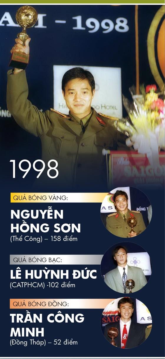 Những chặng đường lịch sử: 1995 - 1999 ảnh 5