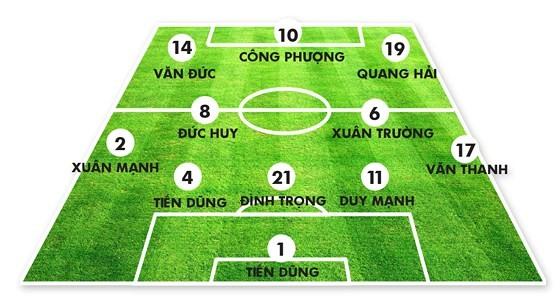 VCK giải U23 châu Á 2018 – Những niềm hy vọng của Việt Nam  ảnh 1