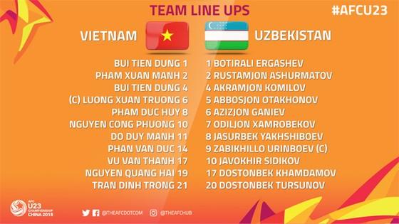 U23 Việt Nam - U23 Uzbekistan 1-2, VÀNG RƠI PHÚT CHÓT ảnh 7