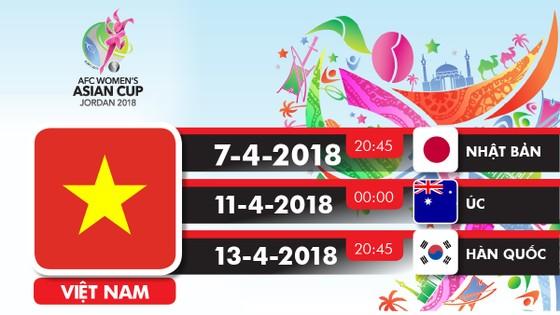 Đội tuyển Việt Nam sẳn sàng xung trận. (Infographic: Hữu Vi)