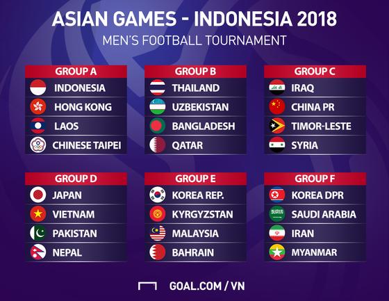 Các đội nam, nữ Việt Nam cùng bảng với Nhật Bản tại Asiad 2018 ảnh 1