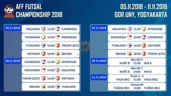 Futsal AFF Cup 2018: Quyết định lớn đến danh hiệu QBV futsal 2018 ảnh 2