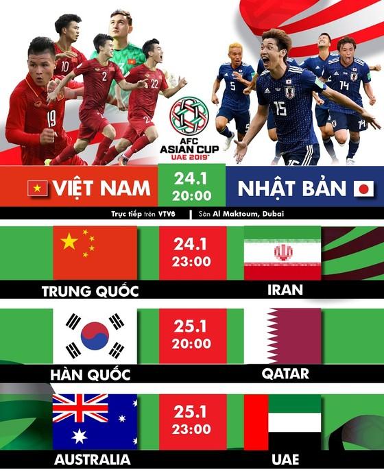 Lịch thi đấu vòng Tứ kết Asian Cup 2019 ảnh 1