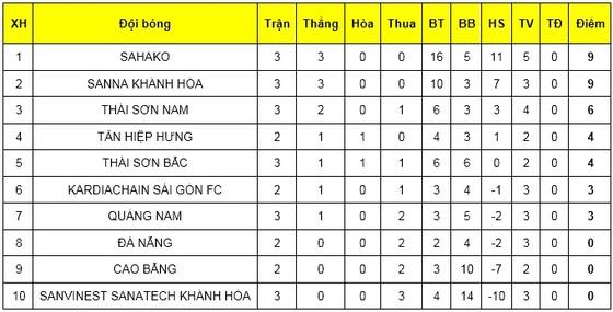 Thái Sơn Bắc thắng sốc trước các nhà đương kim vô địch ảnh 3