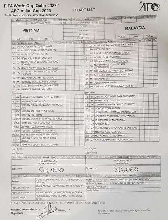 (Trực tiếp) Việt Nam - Malaysia 1-0: Quả bóng vàng VN 2018 đóng vai người hùng ảnh 1