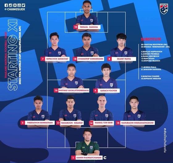 Việt Nam - Thái Lan 0-0: Việt Nam giữ vững ngôi đầu, Thái Lan bị Malaysia soán ngôi nhì bảng ảnh 4