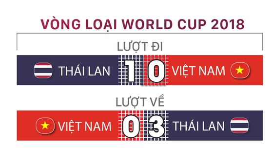 Lịch sử đối đầu giữa Việt Nam và Thái Lan  ảnh 1