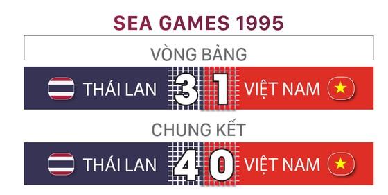 Lịch sử đối đầu giữa Việt Nam và Thái Lan  ảnh 6