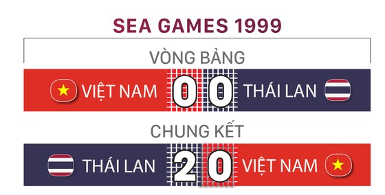 Lịch sử đối đầu giữa Việt Nam và Thái Lan  ảnh 8