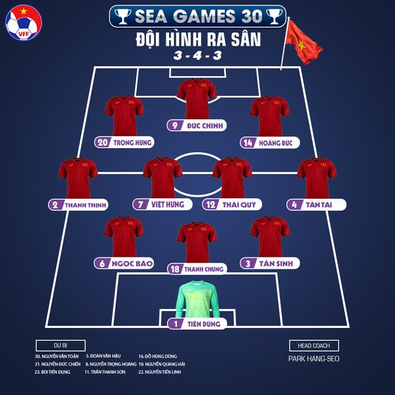 Việt Nam - Brunei 6-0: Chiến thắng dễ dàng ảnh 1