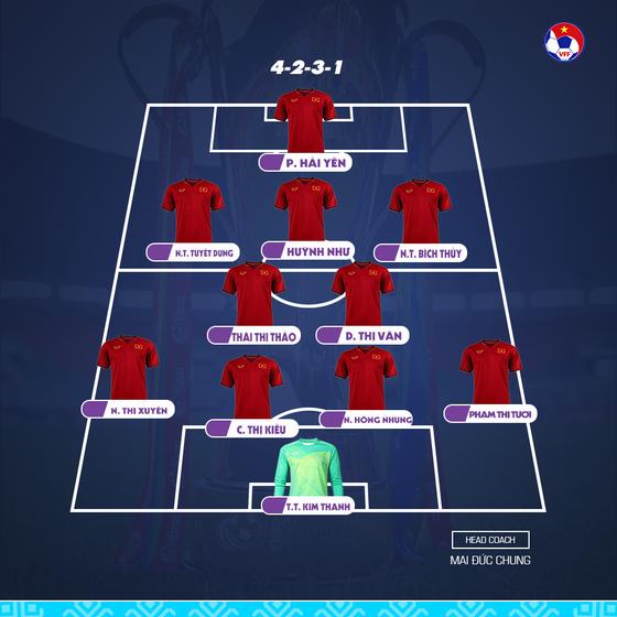 Nữ Việt Nam - Thái Lan 1-1: Đánh rơi chiến thắng giờ chót ảnh 1