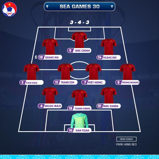 U22 Việt Nam - U22 Singapore 1-0: Giữ vững ngôi đầu bảng ảnh 1