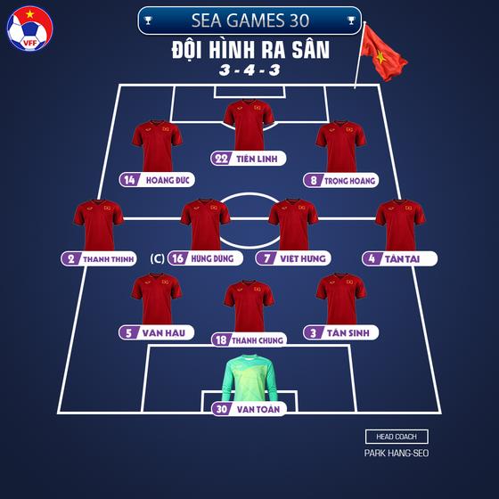 Việt Nam - Thái Lan 2-2: Việt Nam biến Thái Lan trở thành cựu vô địch  ảnh 1