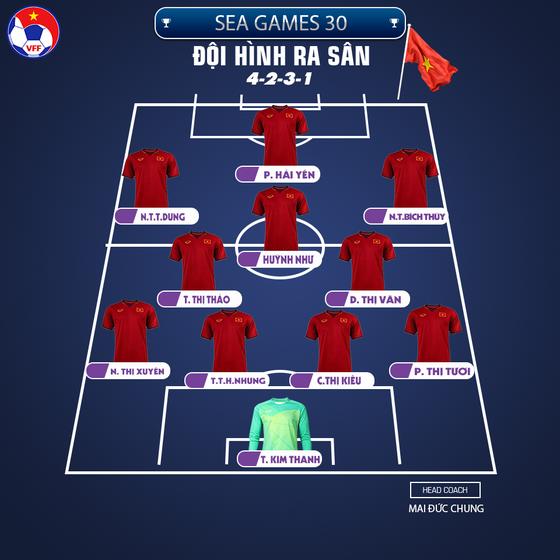Nữ Việt Nam - Nữ Philippines 2-0: Chiến thắng thuyết phục ảnh 1