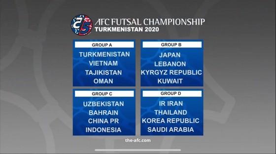VCK giải futsal châu Á 2020: Việt Nam vào bảng dễ thở ảnh 2