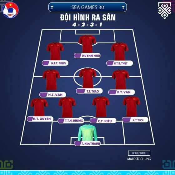 Nữ Việt Nam - Nữ Thái Lan 1-0: Bảo vệ thành công ngôi Hậu ảnh 1