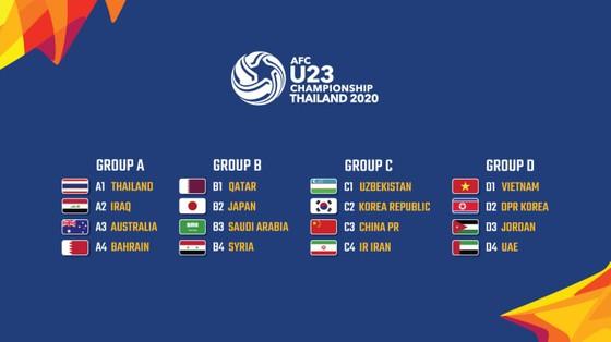 Đương kim Á quân U23 châu Á hội quân ảnh 2